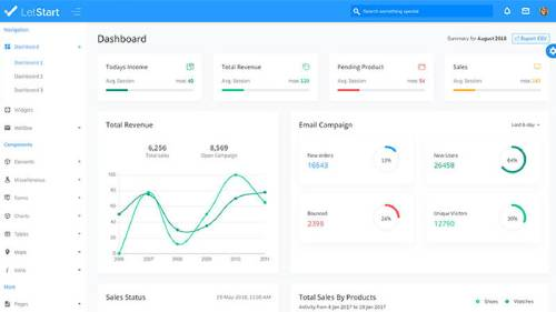 Image Preview of Dashboard 1 Product