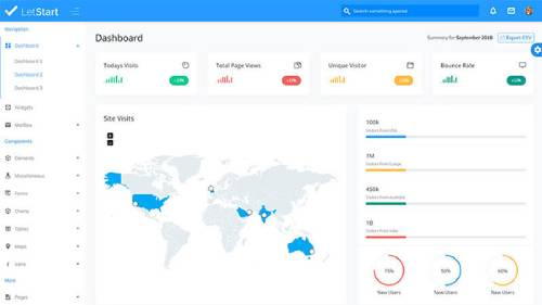 Image Preview of Dashboard 2 Product